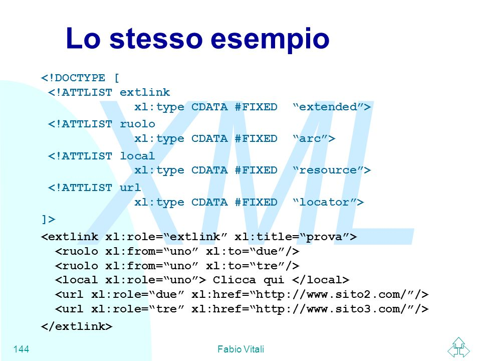 Lo stesso esempio<!DOCTYPE [ <!ATTLIST extlink xl:type CDATA #FIXED extended >